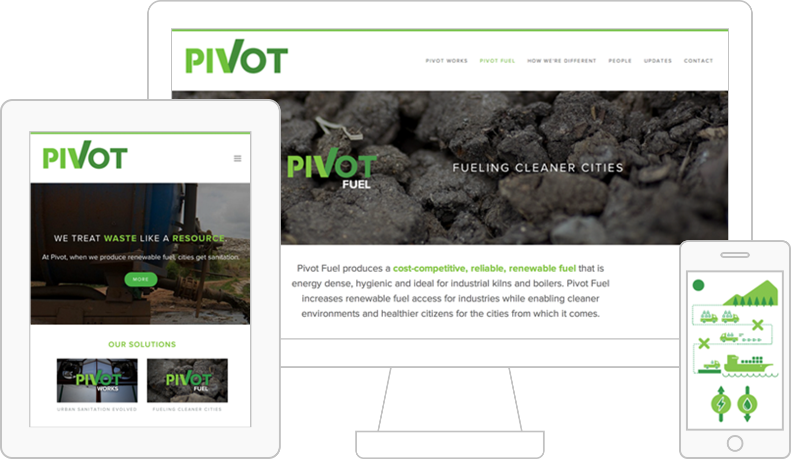 pivot-image-devices